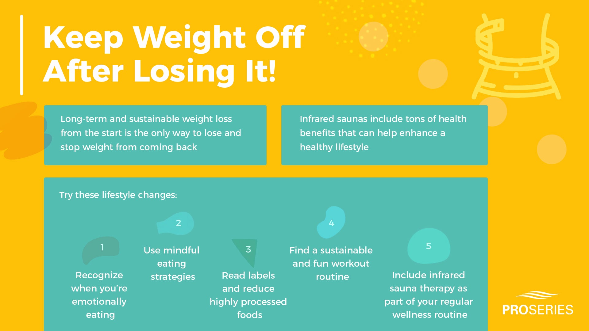 Keep Weight Off After Losing It! -Long-term and sustainable weight loss from the start is the only way to lose and stop weight from coming back -Try these lifestyle changes: 1. Recognize when you're emotionally eating 2. Use mindful eating strategies 3. Read labels and reduce highly processed foods 4. Find a sustainable and fun workout routine 5. Include infrared sauna therapy as part of your regular wellness routine -Infrared saunas include tons of health benefits that can help enhance a healthy lifestyle