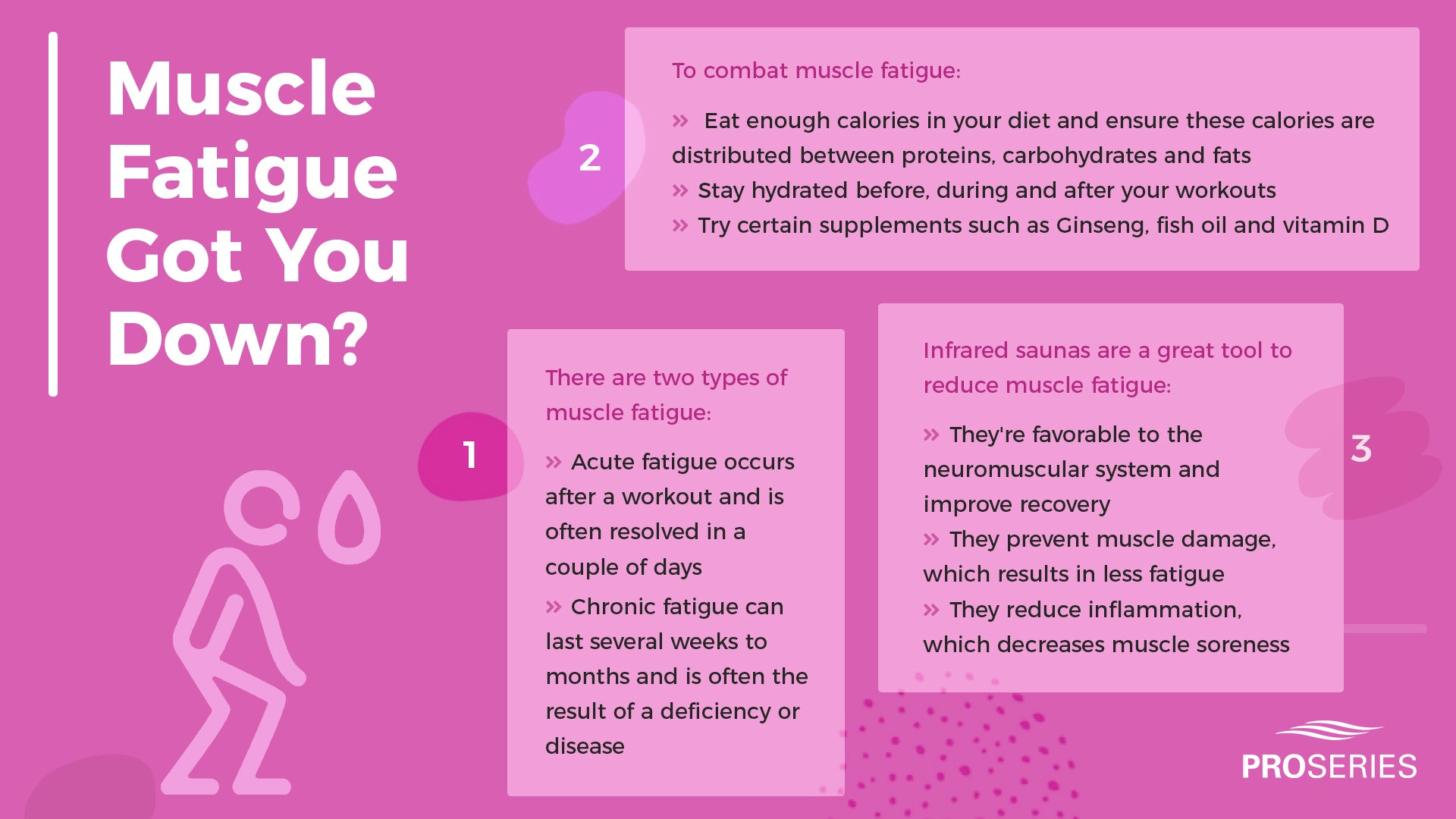1. There are two types of muscle fatigue: -Acute fatigue occurs after a workout and is often resolved in a couple of days -Chronic fatigue can last several weeks to months and is often the result of a deficiency or disease 2. To combat muscle fatigue: -Eat enough calories in your diet and ensure these calories are distributed between proteins, carbohydrates and fats -Make sure you stay hydrated before, during and after your workouts -Try certain supplements such as Ginseng, fish oil and vitamin D 3. Infrared saunas are a great tool to reduce muscle fatigue: -Infrared saunas are favorable to the neuromuscular system and improve recovery -Infrared waves prevent muscle damage, which results in less fatigue -Infrared saunas reduce inflammation, which decrease muscle soreness