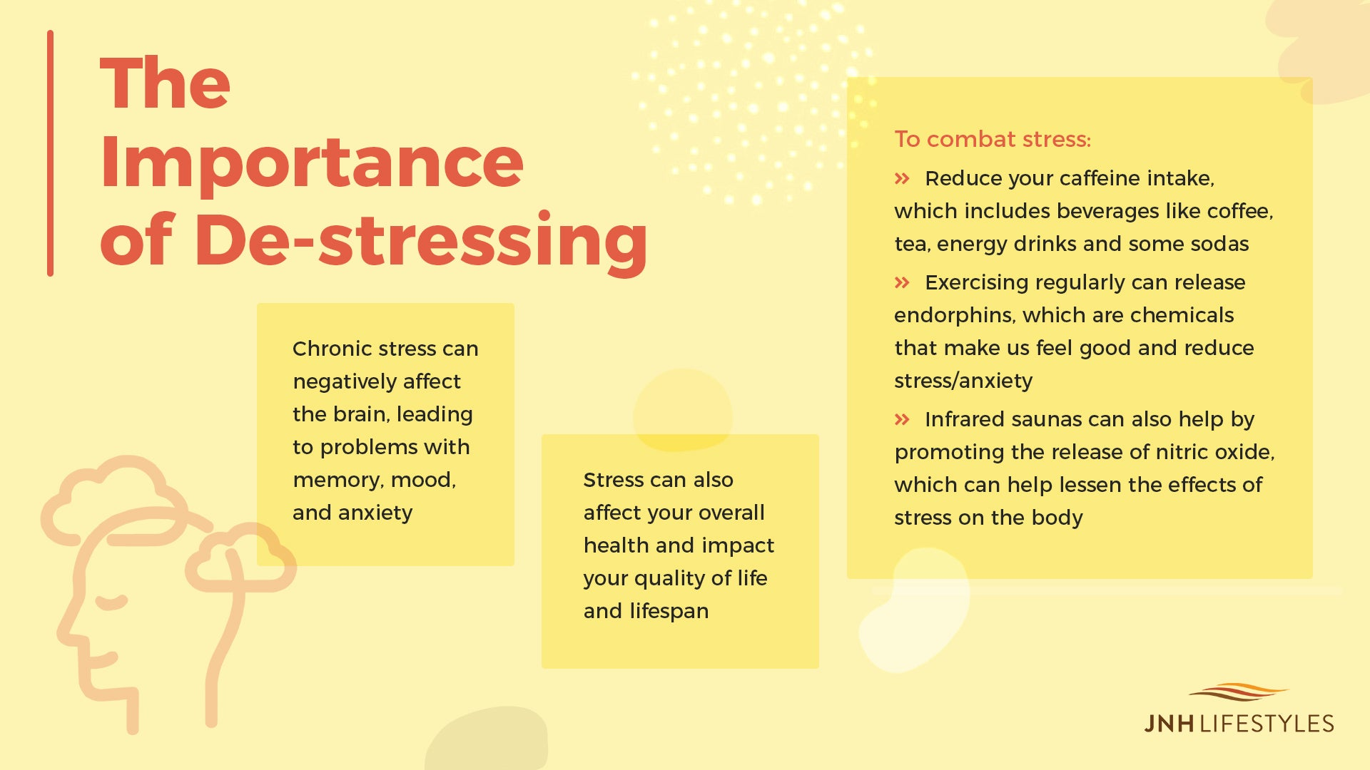 The Importance of De-stressing -Chronic stress can negatively affect the brain, leading to problems with memory, mood, and anxiety -Stress can also affect your overall health and impact your quality of life and lifespan -To combat stress: -Reduce your caffeine intake, which includes beverages like coffee, tea, energy drinks and some sodas -Exercising regularly can release endorphins, which are chemicals that make us feel good and reduce stress/anxiety -Infrared saunas can also help by promoting the release of nitric oxide, which can help lessen the effects of stress on the body