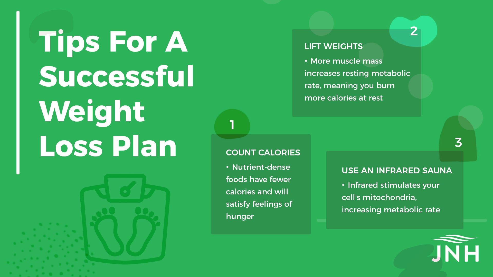 Tips For A Successful Weight Loss Plan 1. Count Calories -Nutrient-dense foods have fewer calories and will satisfy feelings of hunger 2. Lift Weights -more muscle mass increases resting metabolic rate, meaning you burn more calories at rest 3. Use An Infrared Sauna -Infrared stimulates your cell's mitochondria, increasing metabolic rate