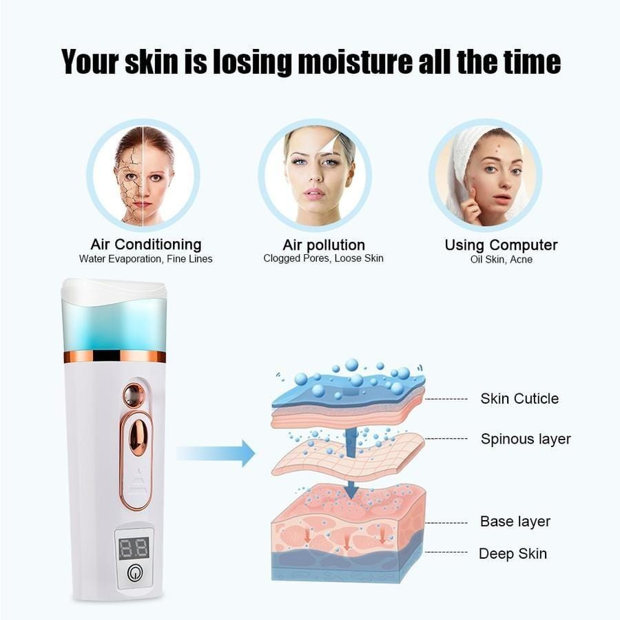 Simplee™ Portable Hydrating Facial Steamer - Simplee Beautee