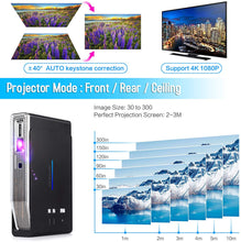 Load image into Gallery viewer, Mini Projector OTHA V5 Portable Android Projectors Support 3D DLP-Link 4K 1080P Full HD Videoprojector 3800 Lumens WXGA Compatible with Fire TV Stick AV HDMI USB by OTHA