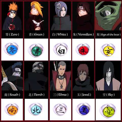 Akatsuki Ring meaning