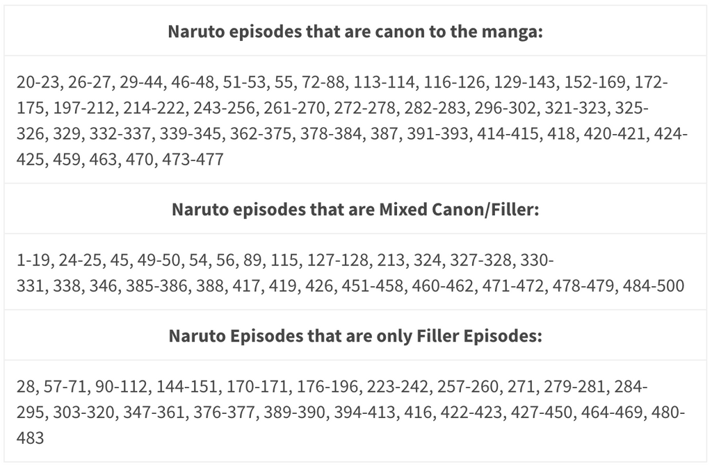 naruto fillers