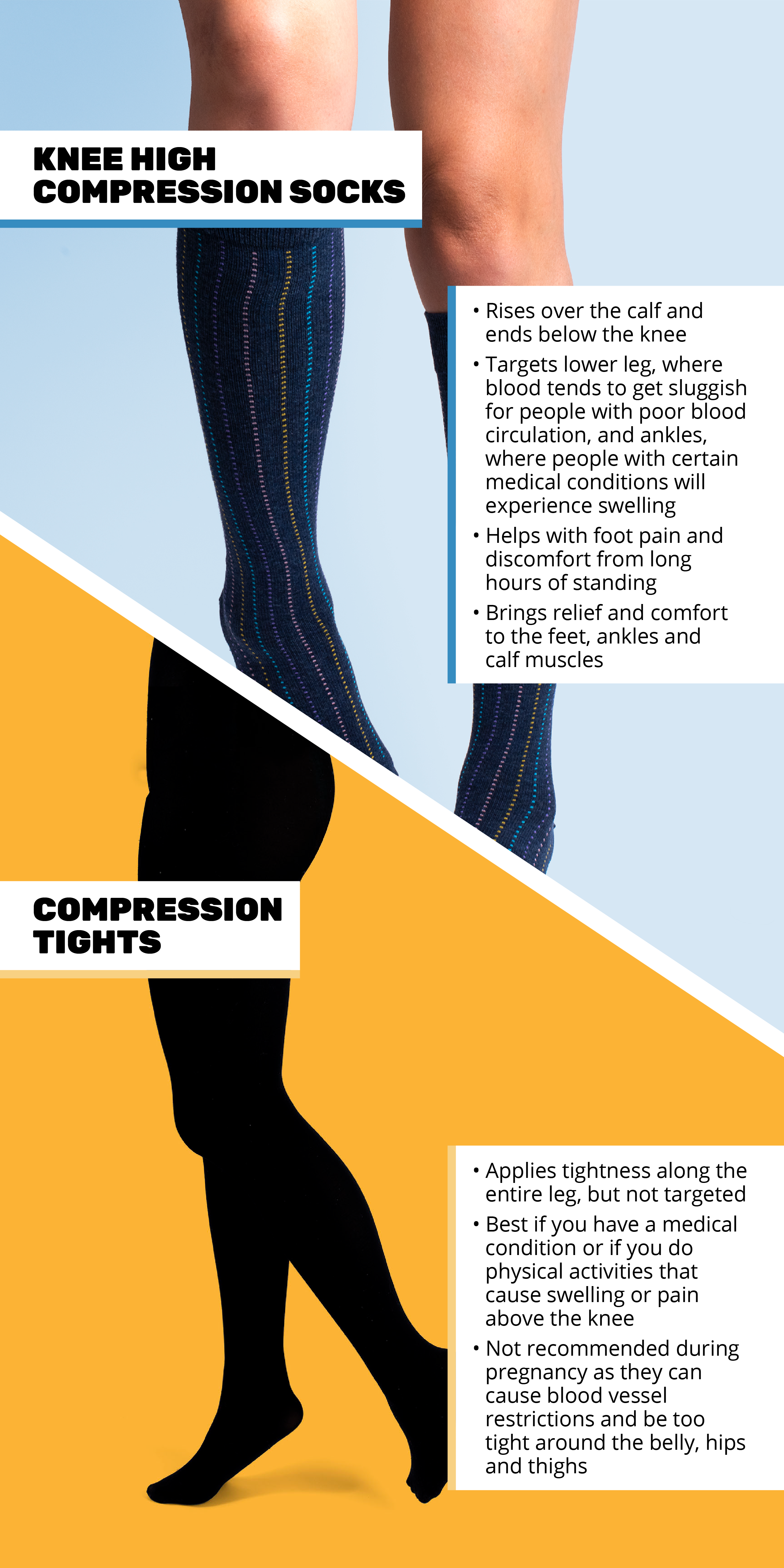 Compression sock benefits, where to buy compression socks, should I wear compression socks or tights, knee high, pregnancy, calf