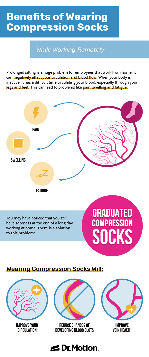 Benefits of Compression Socks While Working From Home