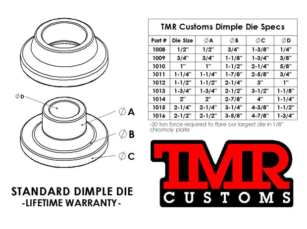 "Dimple Die 7 Piece ""Master"" Set"