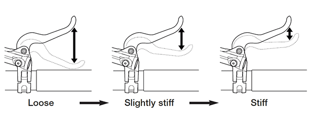 diagram showing the correct functioning of brake lever following bleeding
