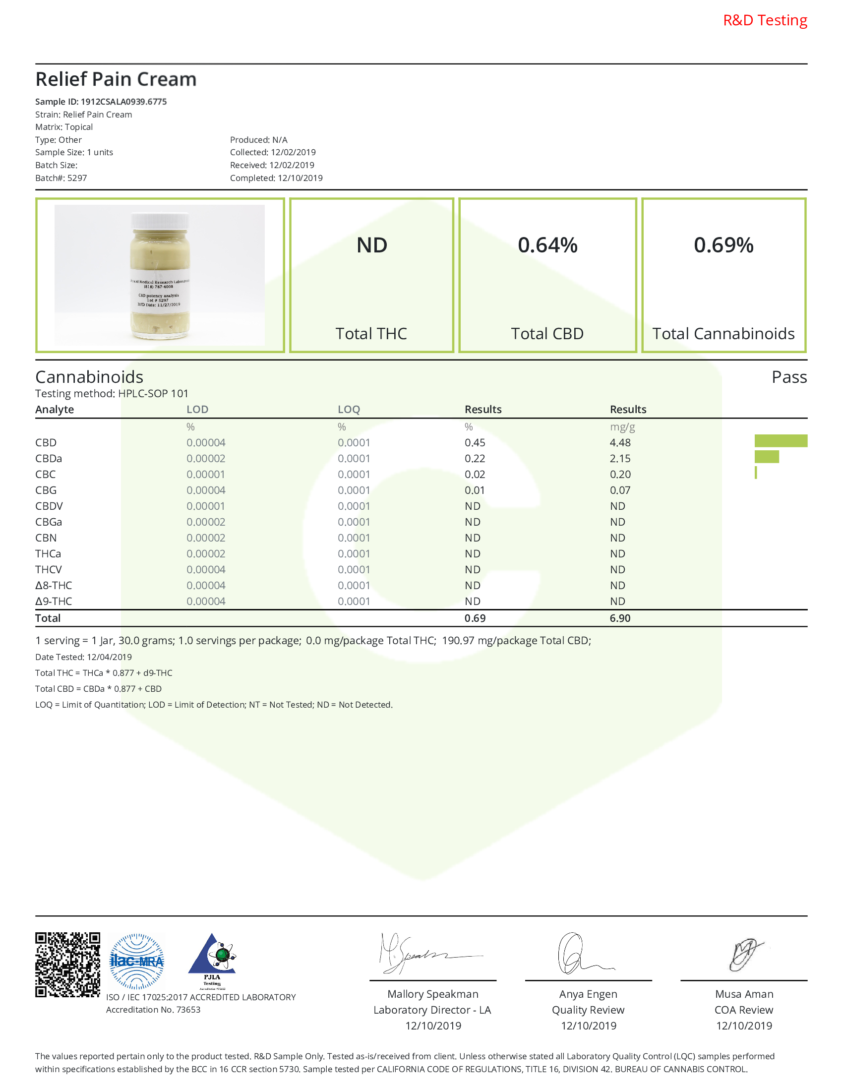 Blumenes CBD Laboratory Test Results  All of our CBD products adhere to the highest quality sourcing and manufacturing standards. See below for our independent, third-party laboratory test results.