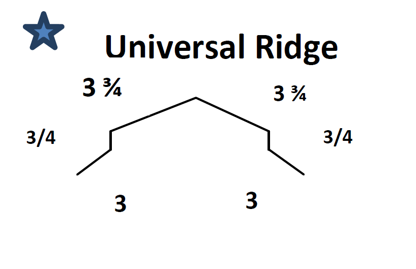 Exposed - Universal Ridge