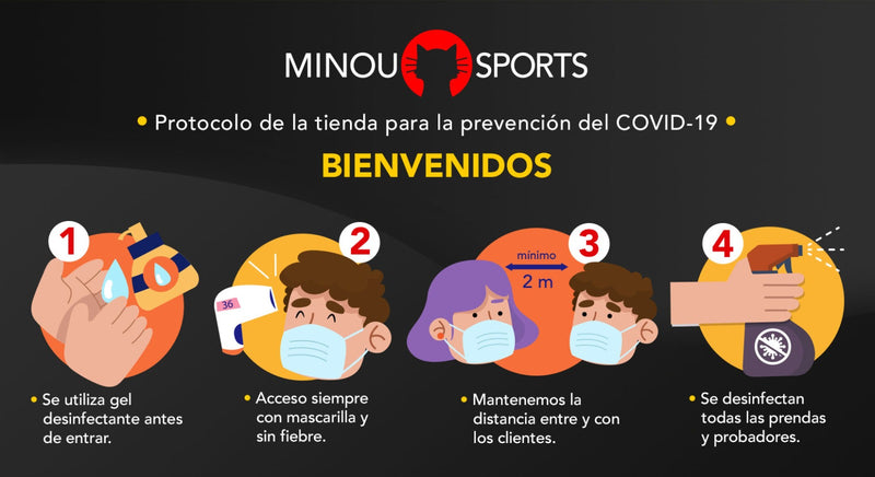 Protocolo anti-covid Minou Sports
