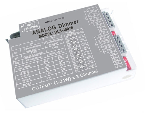 0–10V Dimming LED Controller (3 Channels – RGB, Constant Current)