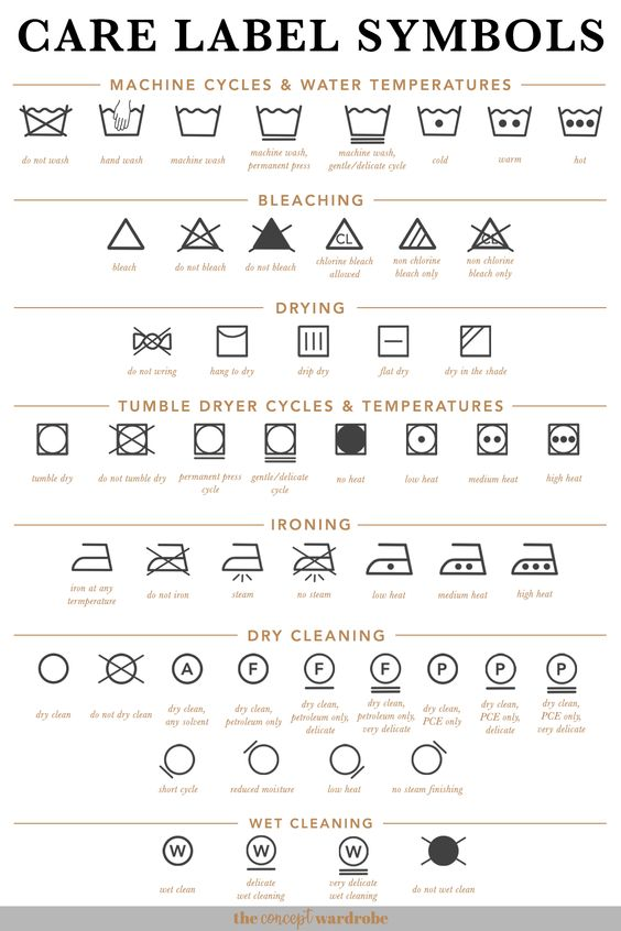 Meaning of laundry care symbols