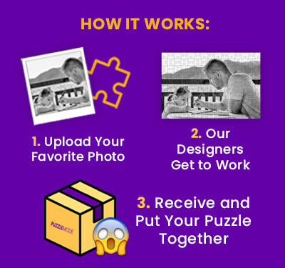 Custom Photo Puzzle How It Works image Puzzlemode.com