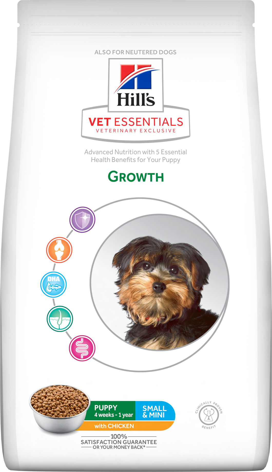 Vet Essentials Canine Puppy Growth Mini