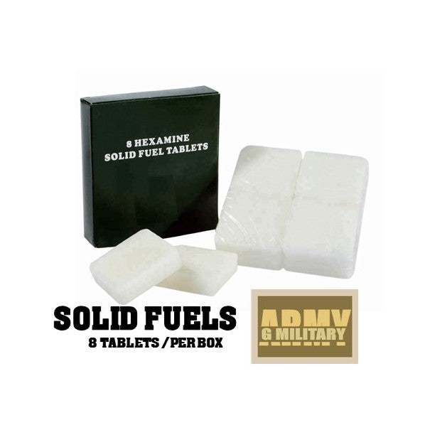Solid Fuels