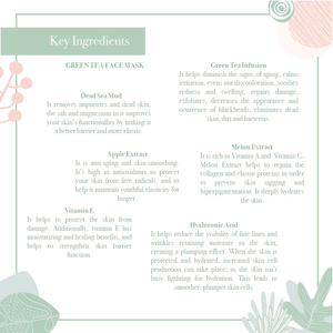 Ke ingredients of the anti-aging green tea face mask