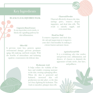Key ingredients of the balancing purifying black clay and liquorice face mask