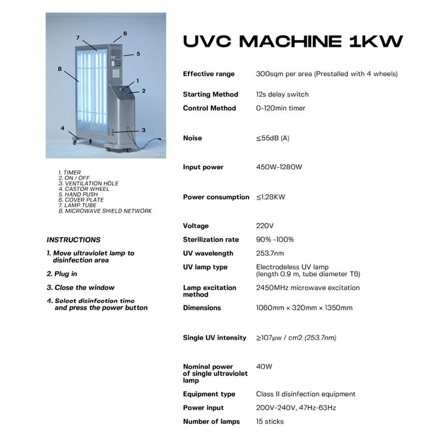 PL007-UVC Machine 1kw