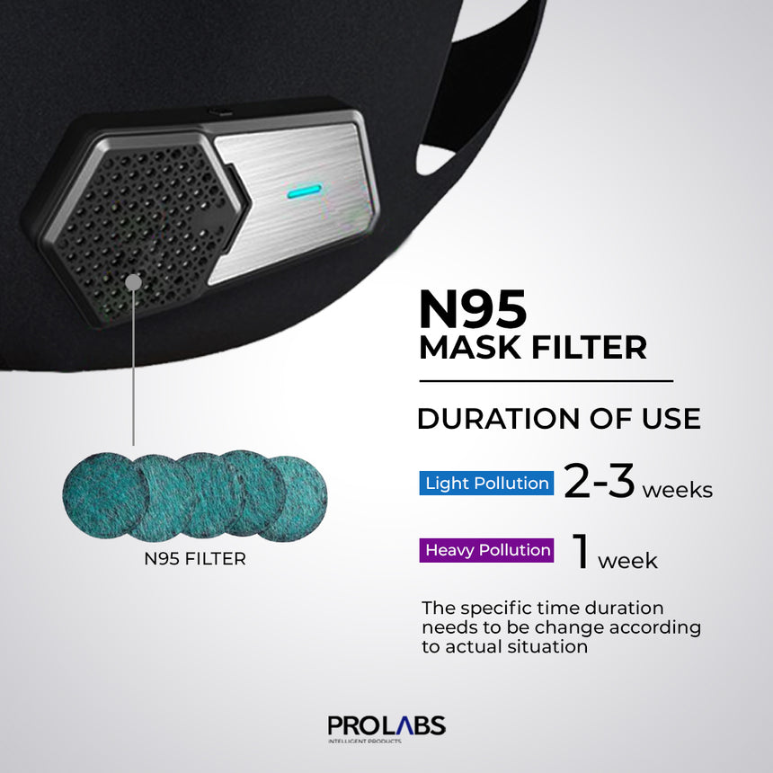 Alexis Replaceable N95 Filter 1 pack (5pcs)