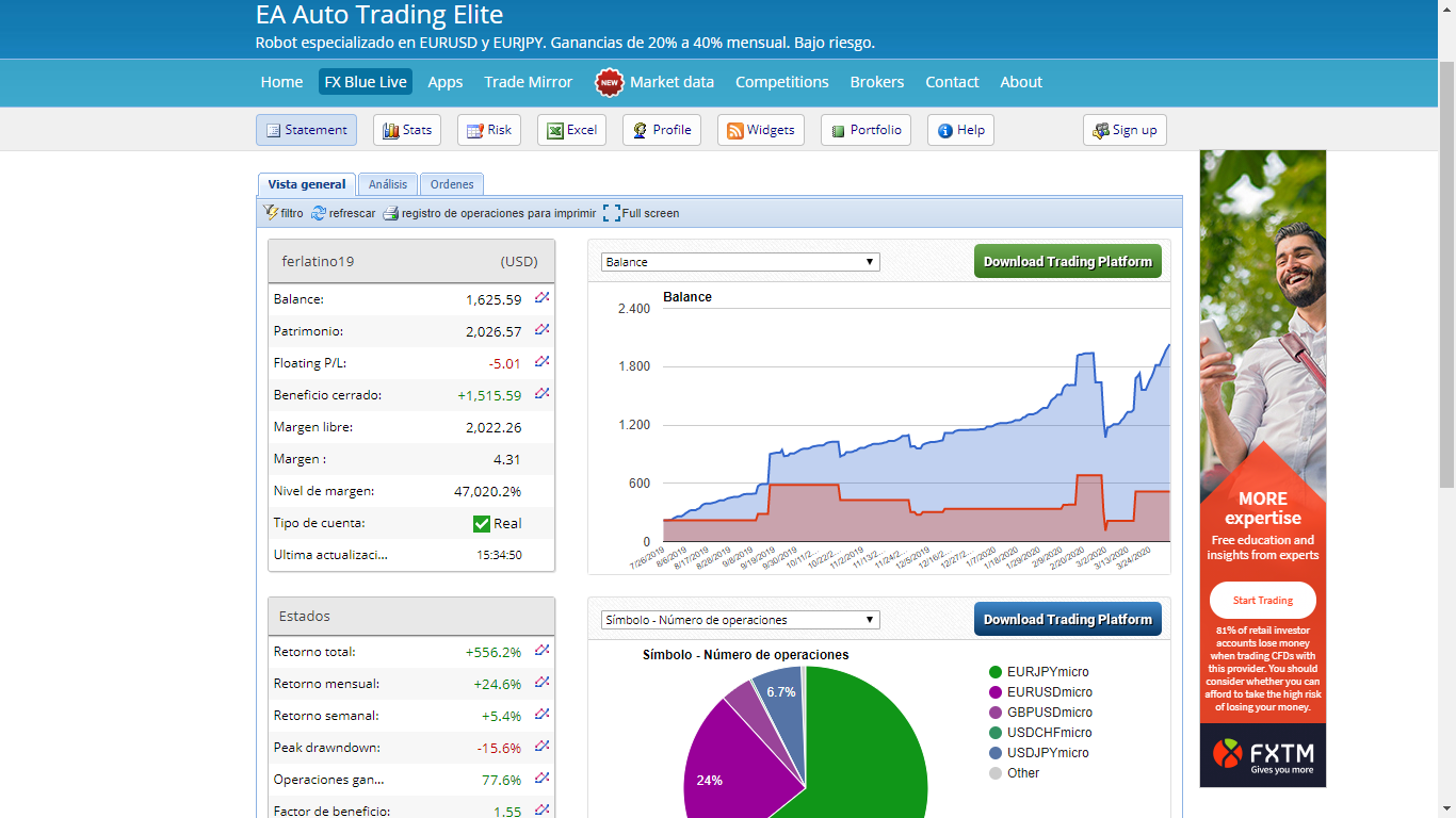 EA Auto Trading ELITE | Robot for MetaTrader 4