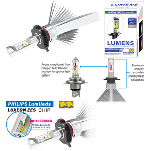 Lumens Ultra LED Bulb Conversion (Single) Reflector Lense Application
