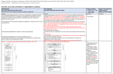 Load image into Gallery viewer, Gap Assessment Template - Risk Management - ISO 14971:2019 vs 2007 vs Europe MDR