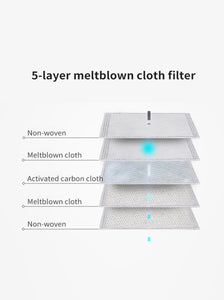PM2.5 Filters - Disposable Filters (Starting From 10 Pack Of Filters)