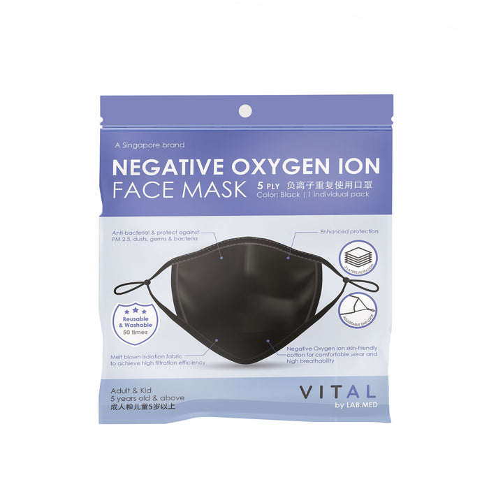 Negative Ion 5 Ply Reusable Protective Mask