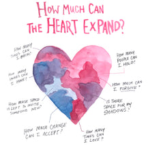 Load image into Gallery viewer, How Much Can The Heart Expand?
