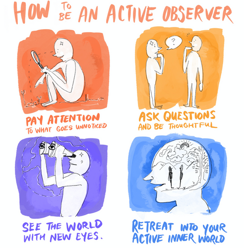 Active Observer
