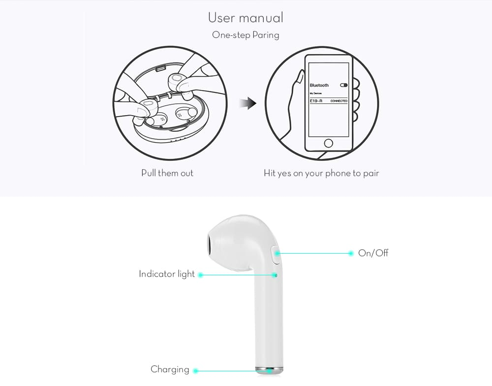 i7s Wireless Earbuds Mini Bluetooth In-ear Earphones Dual Stereo Sweatproof Built-in Mic with Charging Box