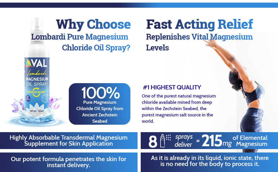 Lombardi-Pure-Magnesium-Chloride-Oil-Spray-Ancient Zechstein-Seabed-Highly-Absorbable-Transdermal-Magnesium-Supplement-Skin-Application
