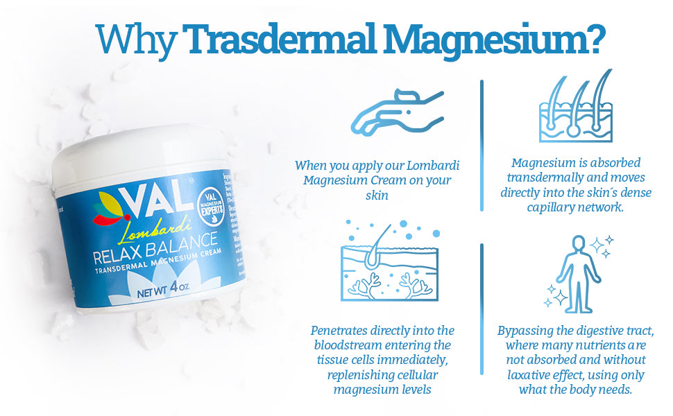 pain relief transdermal magnesium roll on sore legs cramps