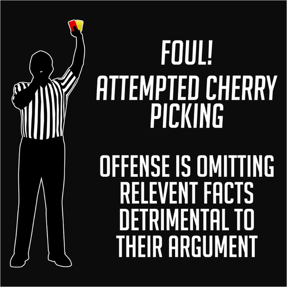 Cherry Picking Logical Fallacy - (DSN-20058)