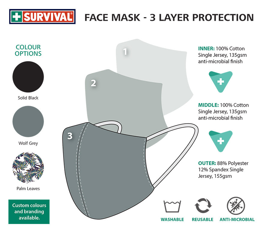SURVIVAL 3 Ply Cloth Face Mask Diagram