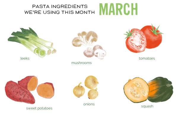 Rawcology Inc | Pasta Ingredients We're Using This Month