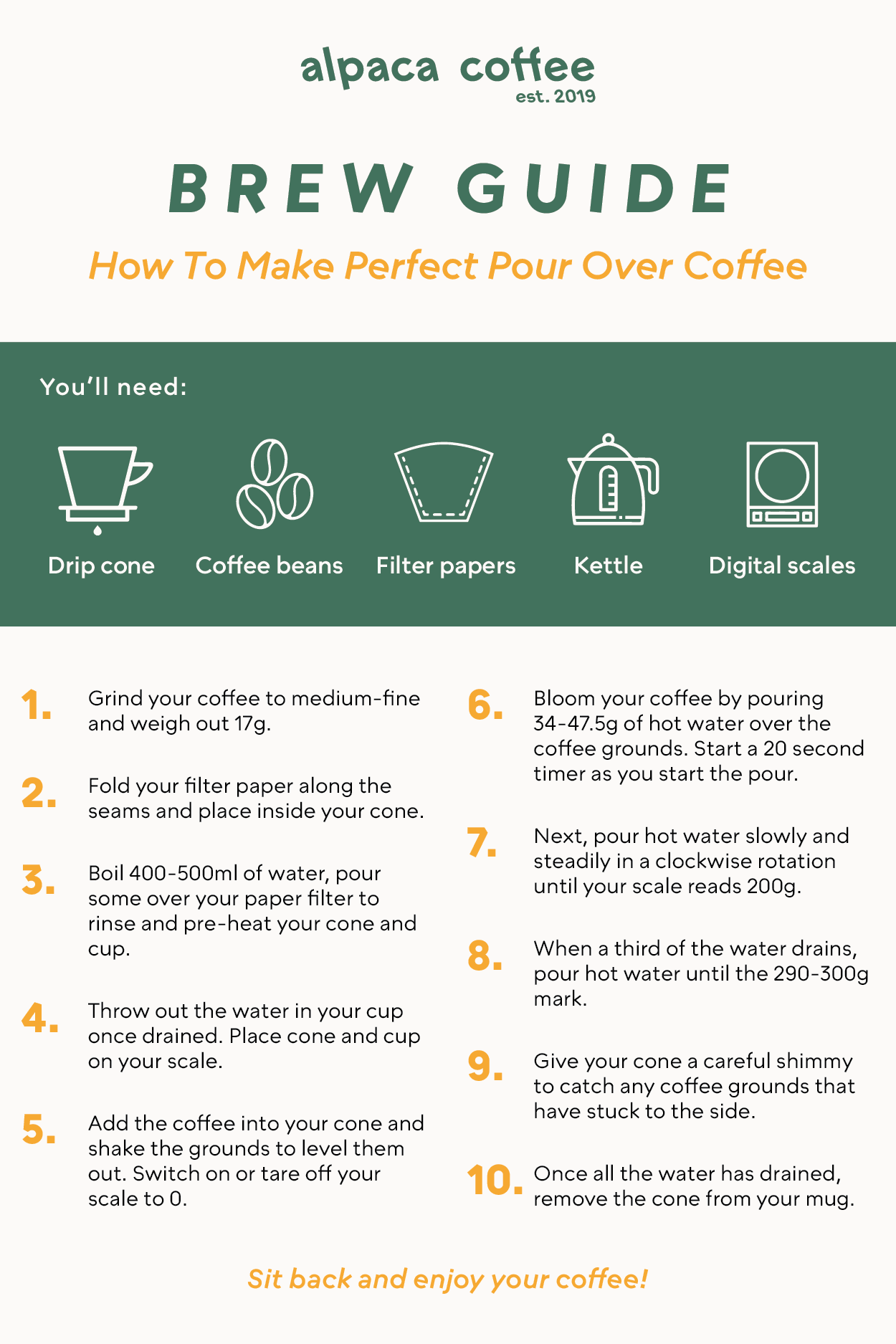 pour over coffee infographic