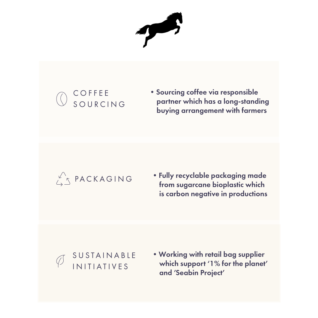 Flying Horse Sustainability credentials