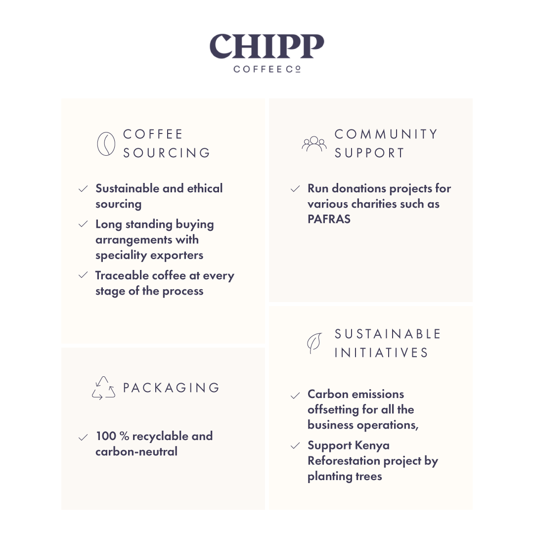 Chipp Coffee Sustainability