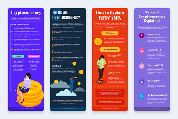 Cryptocurrency Vertical Infographics