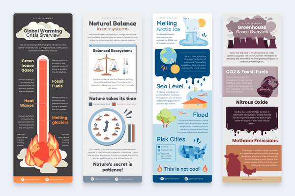 Global Warming Vertical Infographics