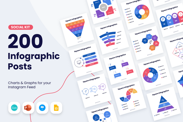 Infographic Post Templates Powerpoint | CANVA | Keynote | Google Slides