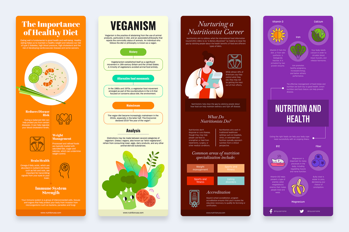 Nutrition Vertical Infographics