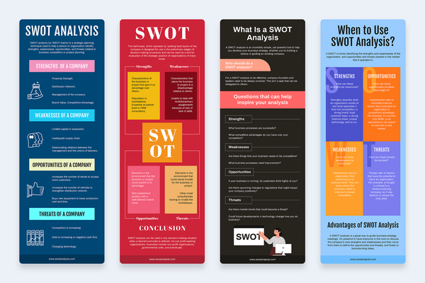 SWOT Vertical Infographic Templates