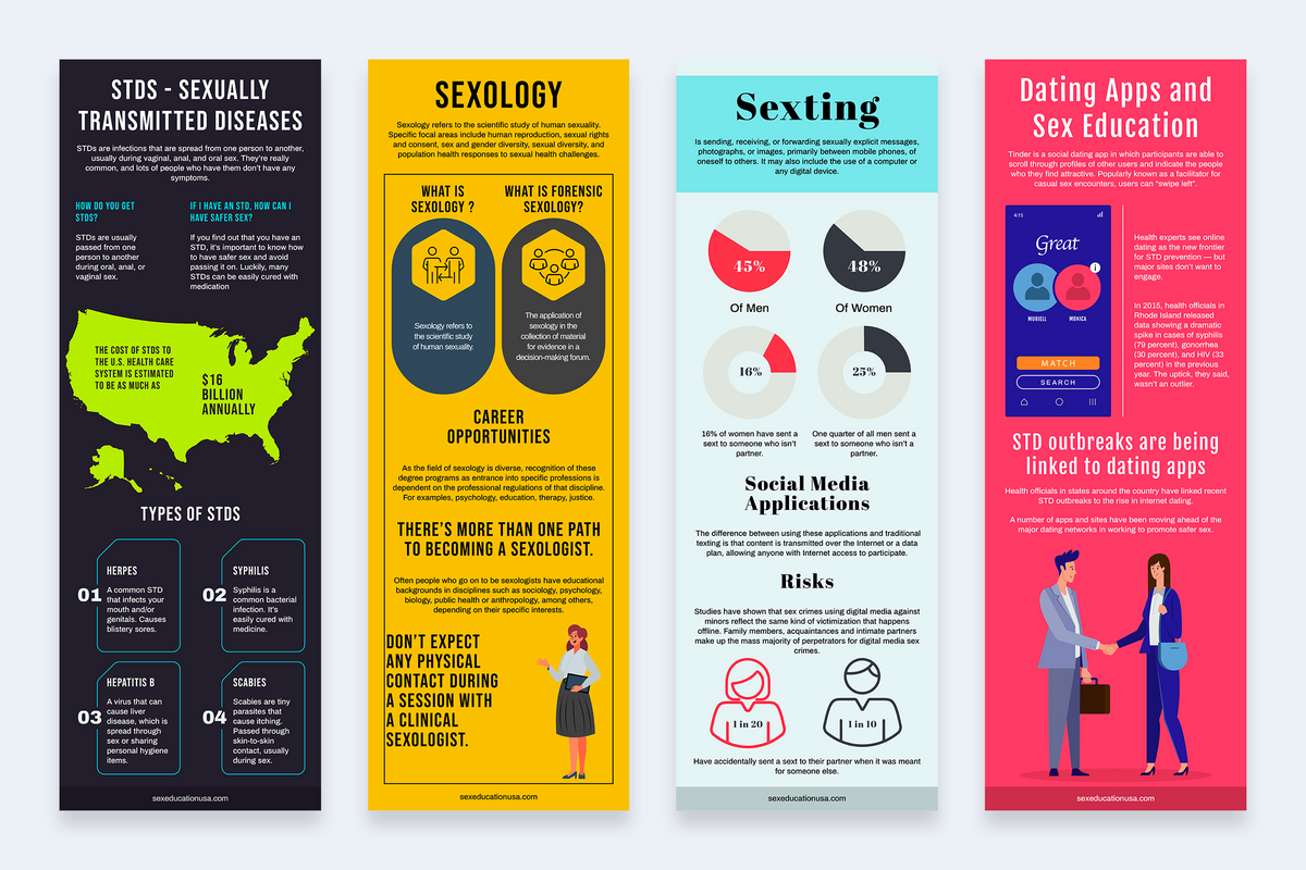 Sex Education Vertical Infographics