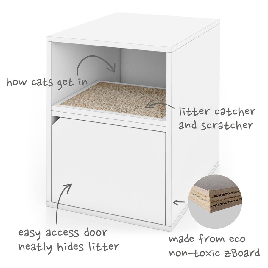 Eco-friendly Non Toxic Duplex Cat Litter Box Hider from Way Basics