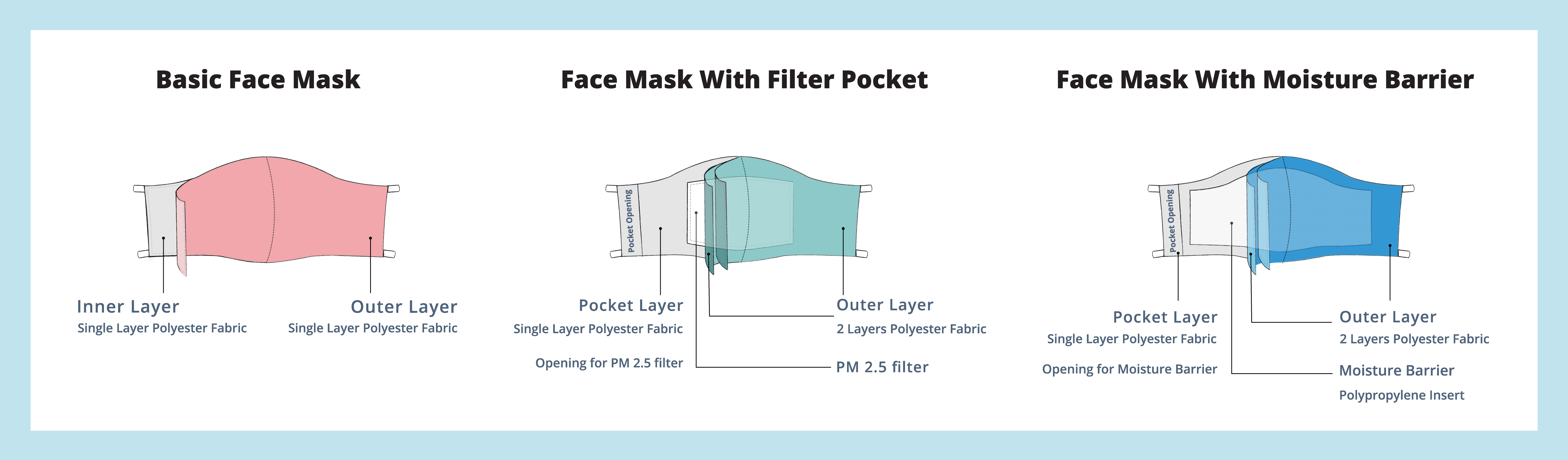 Face Masks With Filters