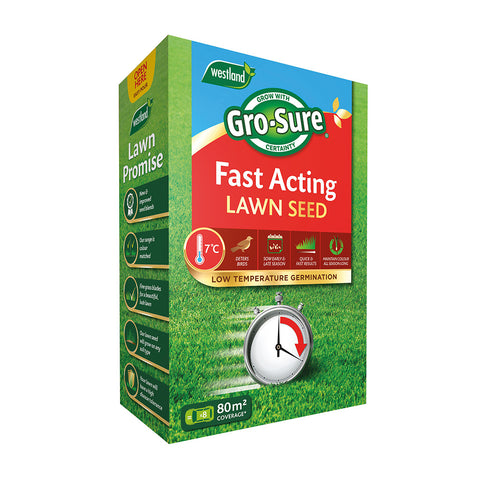 Gro-Sure Fast Acting Lawn Seed 80sqm