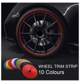 Wheel Edge Rim Protector - Gear Tree